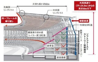 新国立競技場 構造概要図.jpg