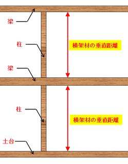 横架材間の垂直距離.png